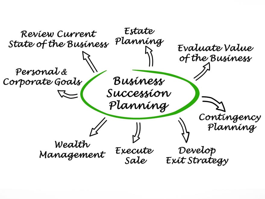10 Succession Planning Best Practices